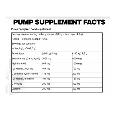 FA Core Pump Energizer 216gm – Supplement superstore India, Meerut, UP